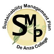 Sustainability Management Plan SMP Logo